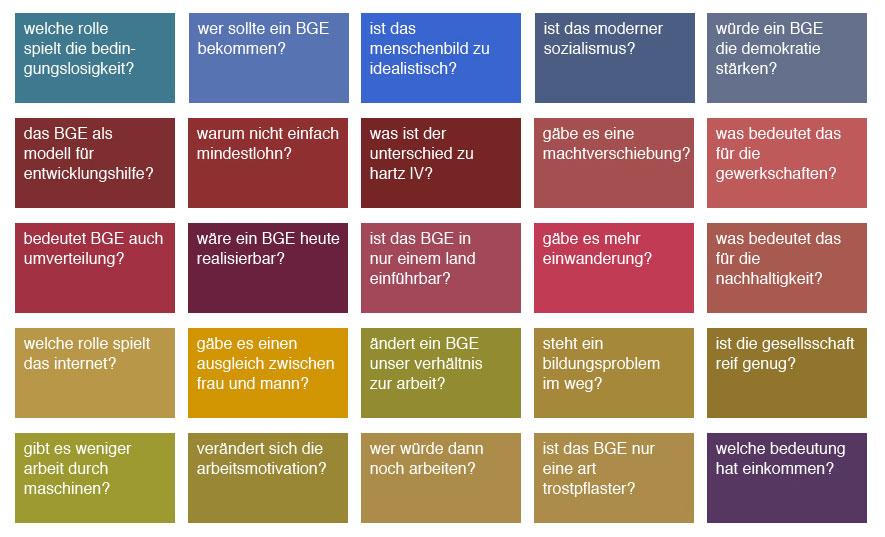 farbige Fragen Grundeinkommen Schweiz
